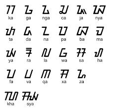 Sundanese language