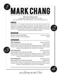 resume format for marketing professionals simple graphic design resume free resume example and writing creating cover letter for resume perfect cover letter for graphic design programmer internship cover letter examples