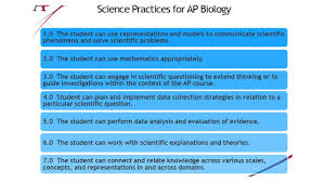 welcome to ap biology annotate u201cabout the exam u201d ppt video