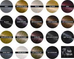 T Gel Shampoo For Hair Loss 11 Best Hair Loss Concealers Of 2017 Hold The Hairline