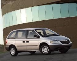 chrysler voyager specs 2000 2001 2002 2003 autoevolution