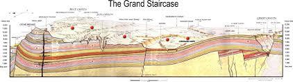 Map Of Utah And Colorado by Geologic History Of The Colorado Plateau U2013 Utahgeology Com