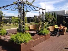 full size of garden terrace for home decor modern plants sofa
