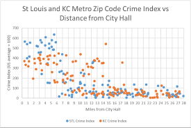 Crime Map By Zip Code by A Better Alternative To U201cmost Dangerous Cities U201d Ranking St Louis