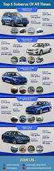 21 best subaru images on pinterest engine subaru and boxers