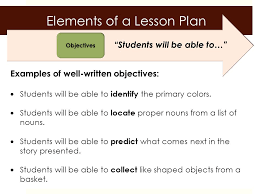 Science Lesson Plan Template  student centered resources templates