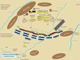 Battle of Ankara