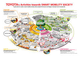 toyota company overview toyota global site 21st its world congress exhibition overview