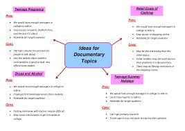 How to Plan an Essay Using a Mind Map    Steps  with Pictures
