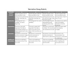 Writing Rubric For  th Grade Narrative   ccsd student learning     essay writing on inter disadvantages of inter essay in