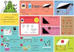 โครงงานคณิตศาสตร์…เห็นคณิตศาสตร์ในชีวิต   โรงเรียนรุ่งอรุณ