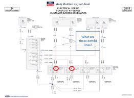 f550 fuse box diagram 2000 ford f550 fuse panel diagram wiring