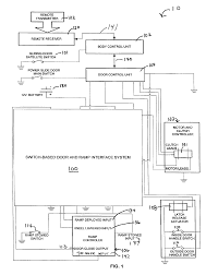 patent us7960853 switch based door and ramp interface system