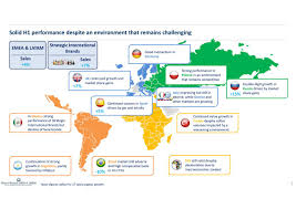 Latam Map Pernod Ricard Pdrdf Emea Latam Conference Call Slideshow