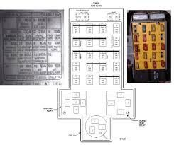 fuse box 2009 pt cruiser 2003 pt cruiser fuse box diagram u2022 sewacar co