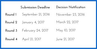 Argumentative Essay Outline Example How To Write A Scholarship  Argumentative Essay Outline Example How To Write A Scholarship MBA Admissions Advisors