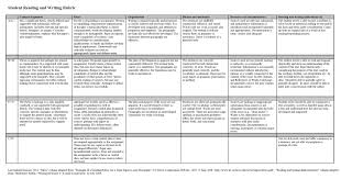 College english essay grading rubric Roy Issac
