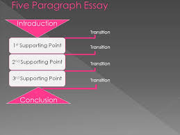 introduction to an essay  writing essay essay writing example     How to start a college admission essay hook