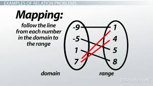 Worksheet Linear Function Transformations   Worksheet Printable Blog