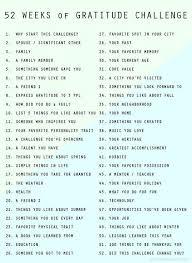 Creative Writing Theme Worksheet Sample