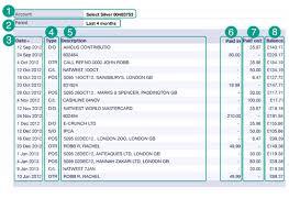 Trofeos Outlet   Term paper online banking myth man   s homework