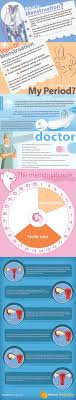 ideas about Menstrual Cycle on Pinterest   Menstrual Cup     Menstrual cycle is a biological process which initiates in a woman after puberty  It is a character of womanhood  which decides fertility in the women