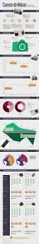 best 25 nikon digital camera ideas on pinterest pixel