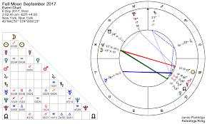 full moon september 2017 freaky synchronicity u2013 astrology king