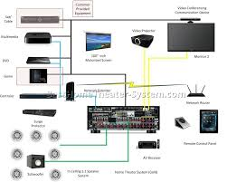 best in home theater system how to set up home theater bjhryz com