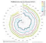 arctic-death-spiral-1979-201304.png