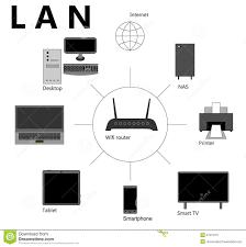 small network diagram schematics wiring diagram