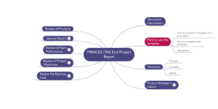 project report sample doc prince2 end project report download template image of prince2 mindmap end project report template