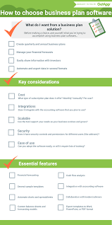 Starting A Business Plan Template Export Business Plan Sample Business Plan Layout Acfm Simple