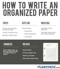 How to Write an Organized Paper   eLearners College papers come in all shapes and sizes  And different assignments will require different strategies  If you     re working on a research paper     a paper