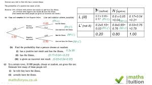 Tree Diagram Stats Homework  assignment and Project Help  Tree Diagram TreeDiagrams often aid in