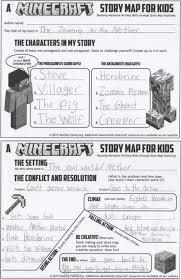 Halloween Creative Writing Ideas High School   writing prompts st     Pinterest   traits of writing  middle school  high school   teacher  school ideas