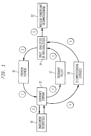 patent us7050985 nuclear decommissioning insurance financial