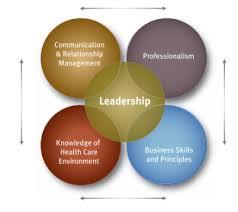 Module   Critical Thinking  Nursing Process Management of Patient     NRSNG com