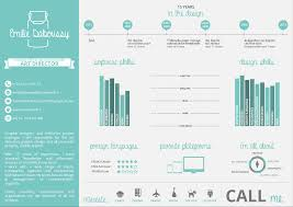 Best Resume Font Style And Size by 10 Inspiring Resume Designs To Get You Hired