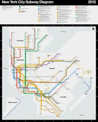 Mta Info Subway Map by Nyc Subway Map Distances Vs Geographic Distances Oc
