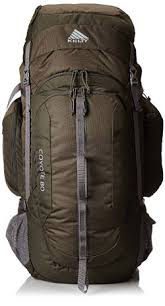 How To Choose The Best Backpack For Traveling In Thailand    liter backpack