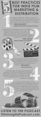 Movie Shot List Template 36 Best Filmmaking Production Document Templates Images On