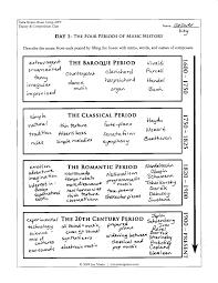 Printable Writing Paper For  nd Grade   thanksgiving printable     lbartman com Kindergarten Worksheets