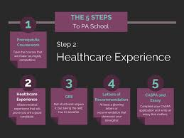 healthcare experience required for pa the ultimate guide