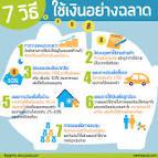 Infographic รูปภาพ การออมเงิน 7 วิธีใช้เงินอย่างฉลาด