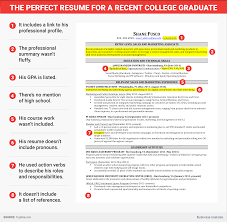 student resume format for campus interview excellent resume for recent college grad business insider artboard 2