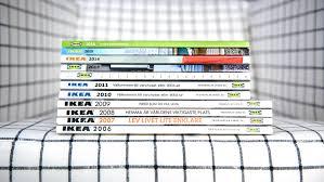 coming soon covers for popular ikea sofa models bemz