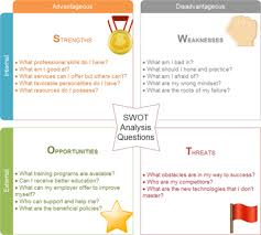 Business Source Complete    SWOT Analysis   Case Studies Tutorial