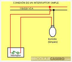 Foco mas interruptor en esquema simbólico