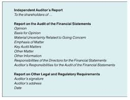 Audit Findings Template  executive summary sample for internal